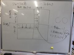 【福山】ジョハリの窓