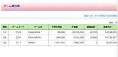 【福山】株式学習ゲーム