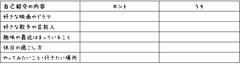 【広島】登校日であるHRの様子♪
