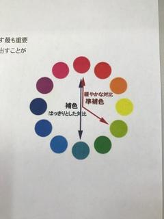 【熊本】職業体験会②