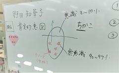 【熊本】心理コミュニケーション体験会