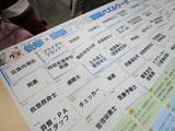 【熊本】1年生の総合スクーリング