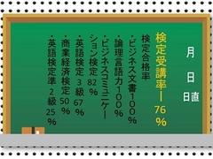 【新潟】検定合格で自信を付ける!!