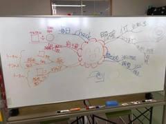 【十日町】マインドマップ~計画の立て方~