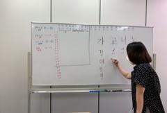 【岡山】韓国語能力試験TOPIKⅠ2級合格!!