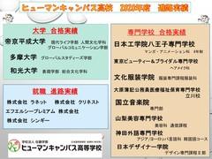 【立川】 2020年度 進路実績!!