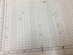 【高崎】通信制高校のレポート提出(本町校舎にて)