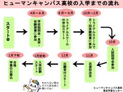 【東京】進路なんでも相談会をオンライン個別開催★