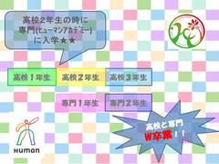 【横浜校】高校生のうちにプロの技術やスキルを身に付けられる!?